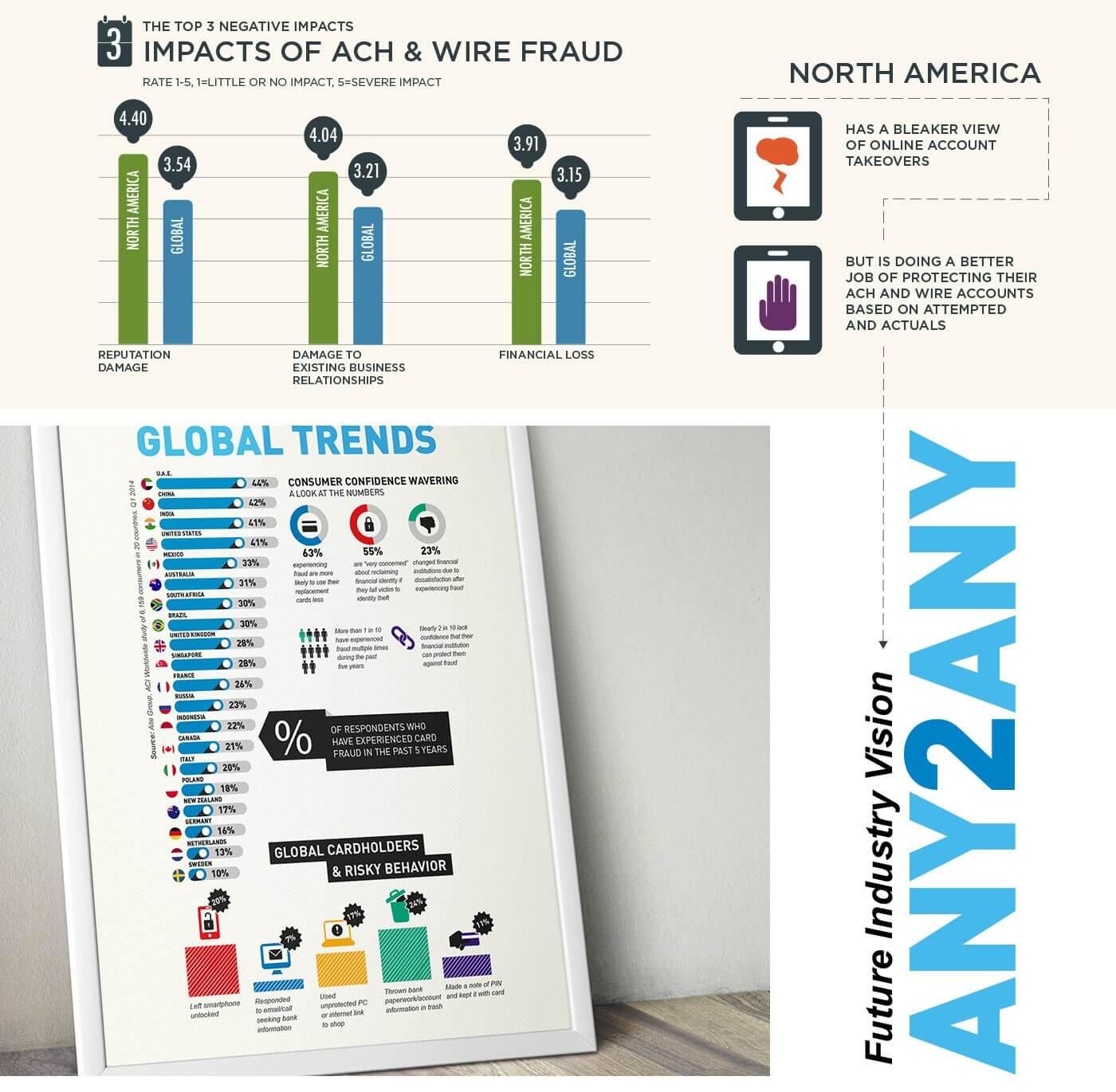 ACI_infographics_3