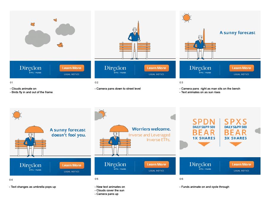 HTML5 animations